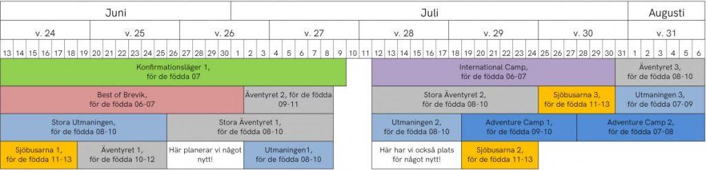 Schema för sommarläger på Brevik 2022